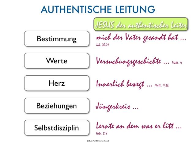 AUTHENTISCHE LEITUNG - JESUS.001