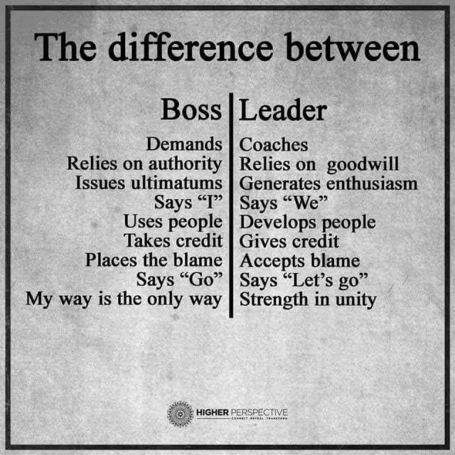 boss-leader